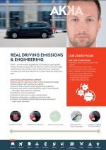 digital automotive industry